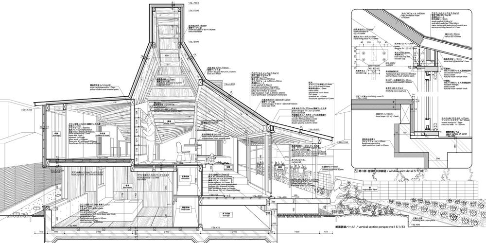 l atelier bow wow ou le dessin comme outil de projet site et cit. Black Bedroom Furniture Sets. Home Design Ideas